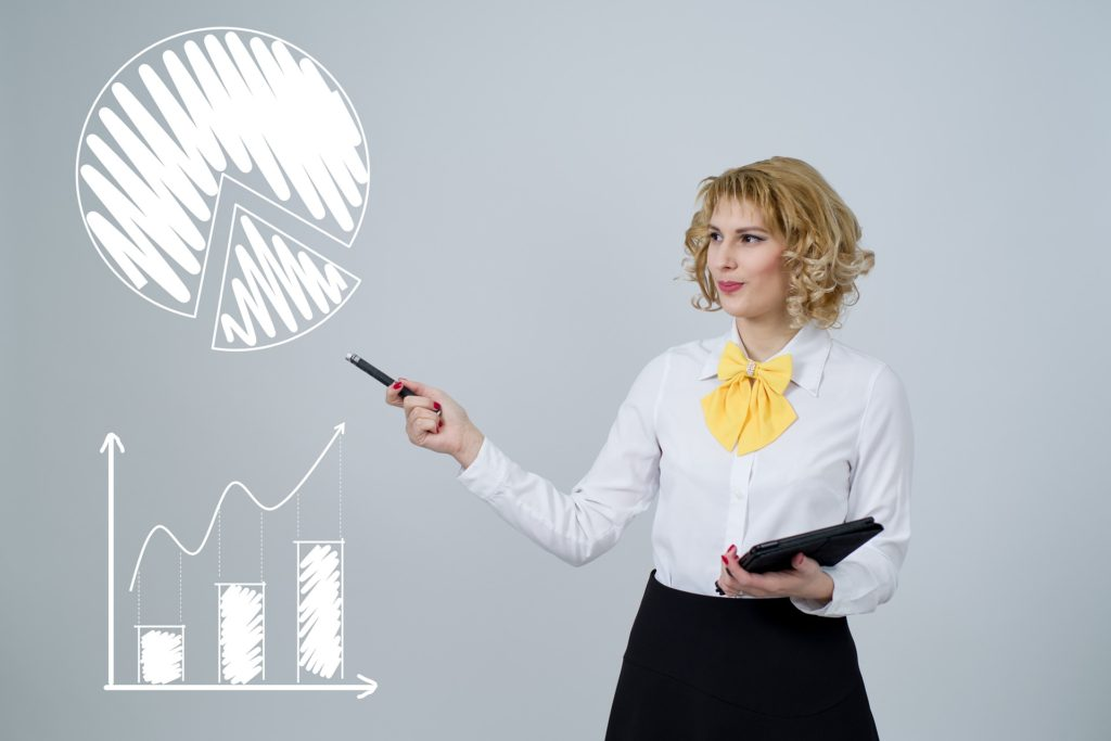 How to tell if your marketing is doing well